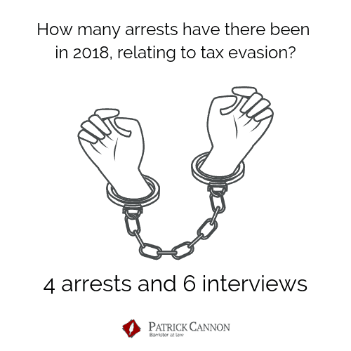 How many interviews relating to tax evasion? UK Tax evasion statistics