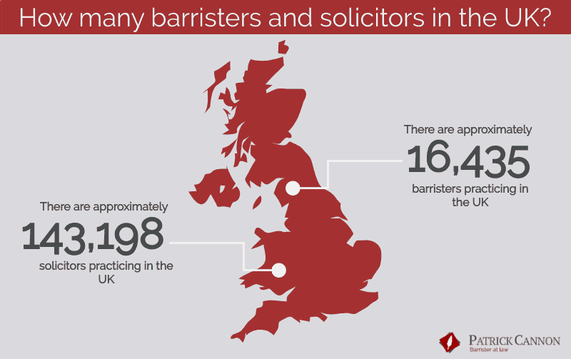 Barristers Vs. Solicitors